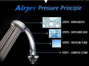 air jet water saving shower heads