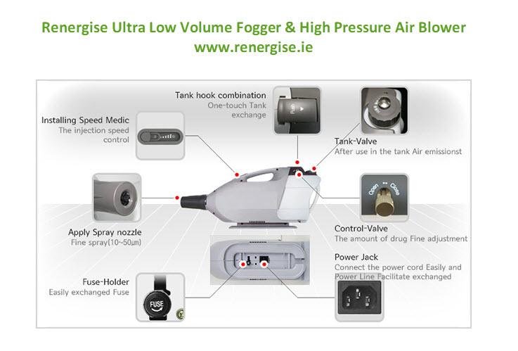 ulv cold fogging machine